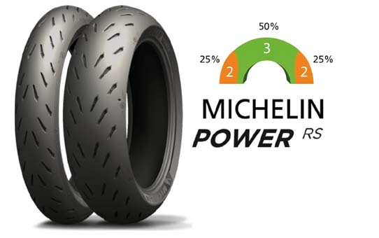 Michelin Power RS charakteryzuje